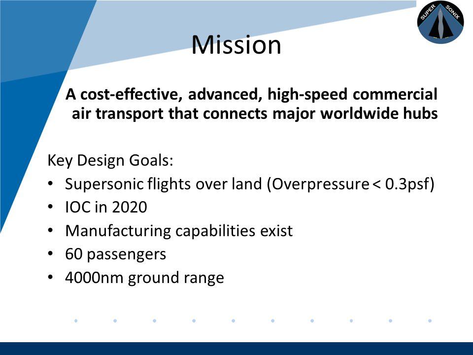 Company LOGO www.company.com Aircraft geometry in Matlab