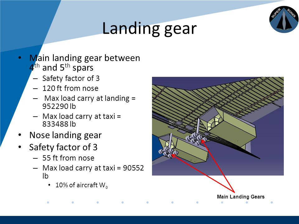 Company LOGO www.company.com Landing gear Main landing gear between 4 th and 5 th spars – Safety factor of 3 – 120 ft from nose – Max load carry at landing = 952290 lb – Max load carry at taxi = 833488 lb Nose landing gear Safety factor of 3 – 55 ft from nose – Max load carry at taxi = 90552 lb 10% of aircraft W 0 Main Landing Gears