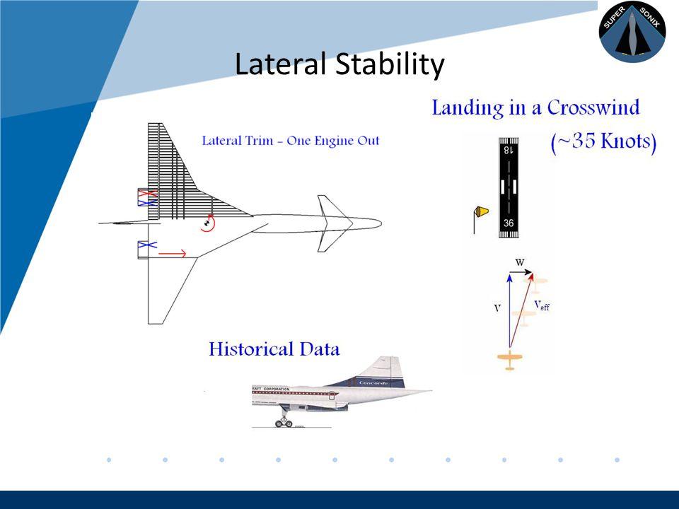 Company LOGO www.company.com Lateral Stability