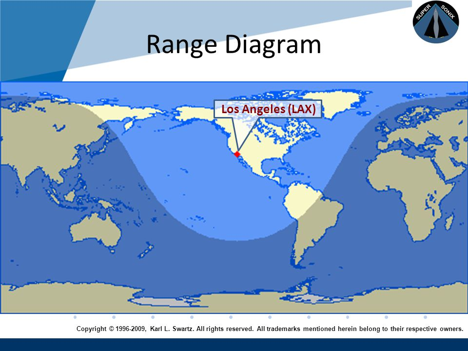 Company LOGO www.company.com Range Diagram New York (JFK) Copyright © 1996-2009, Karl L.