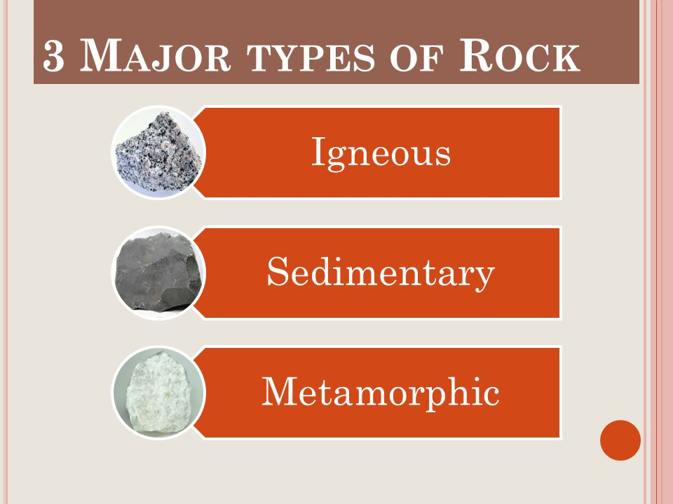 3 M AJOR TYPES OF R OCK Igneous Sedimentary Metamorphic