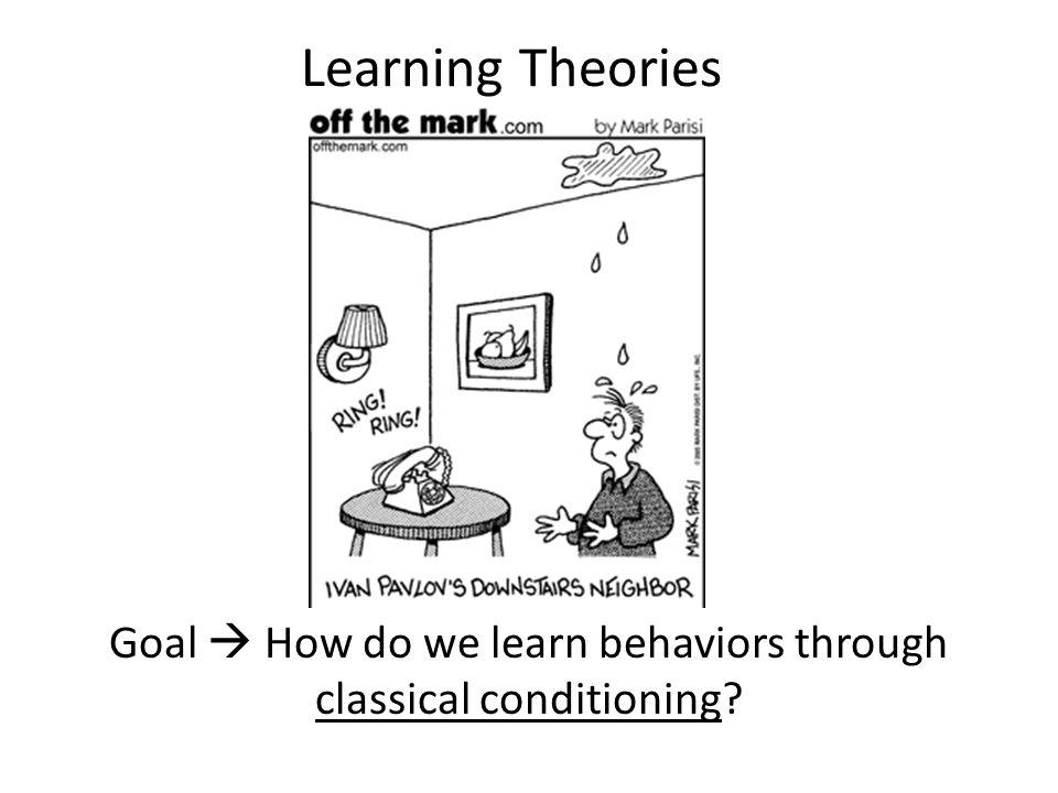 Observational Learning social learning We observe & imitate others' behavior Modeling: demonstrating behavior to be learned