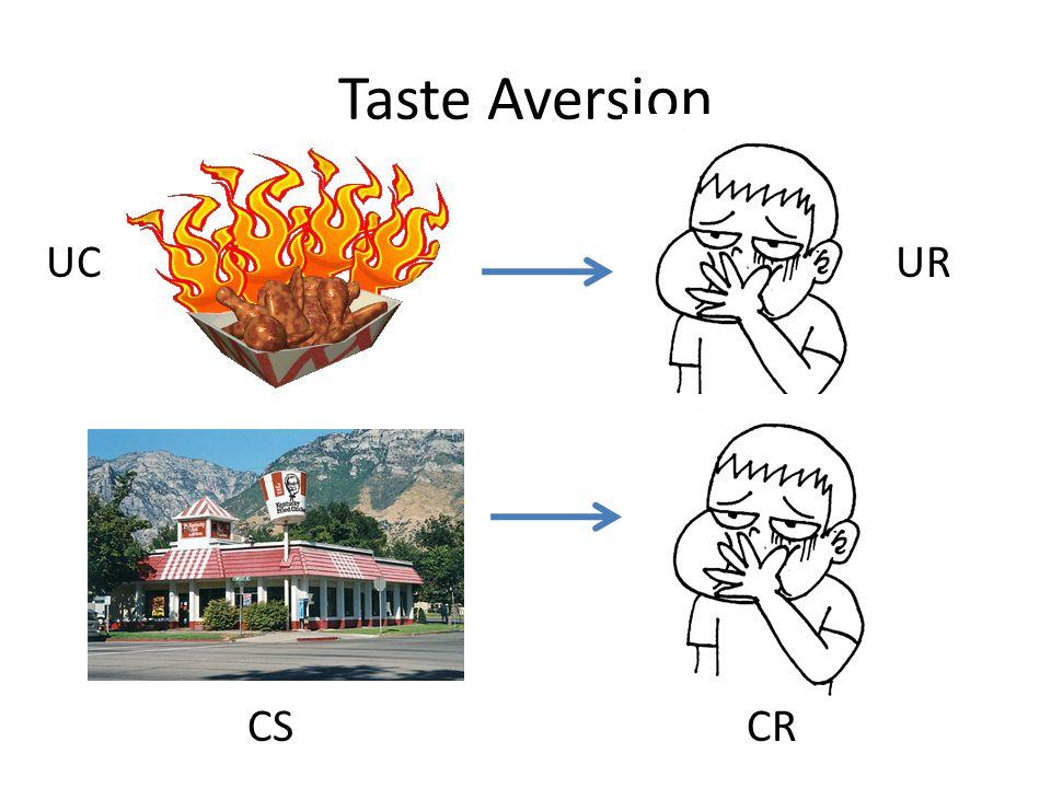 Taste Aversion UCUR CSCR
