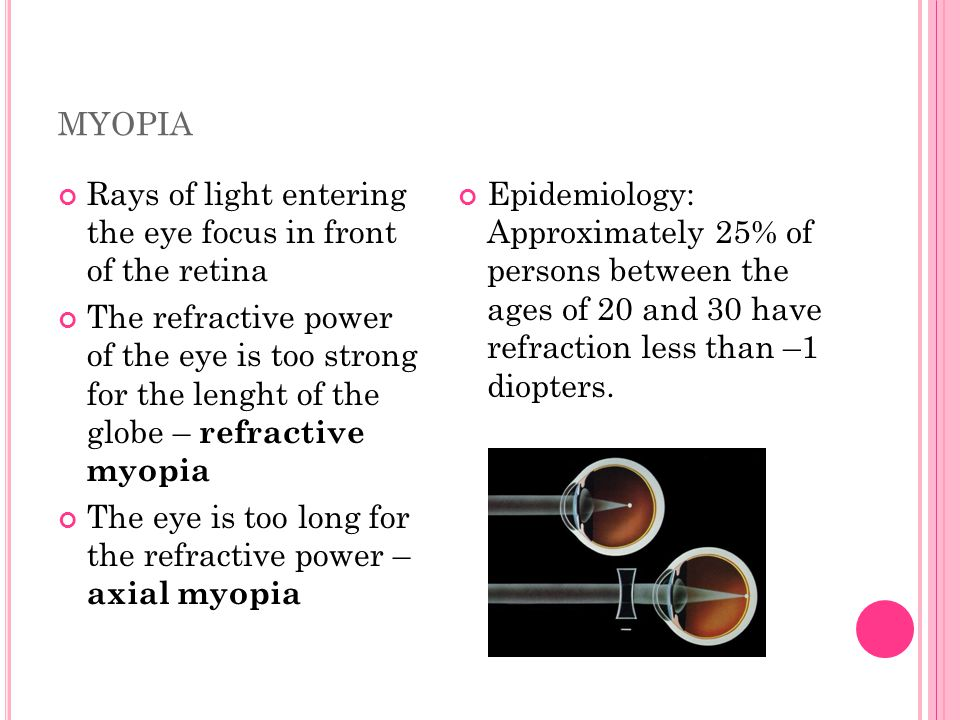MYOPIA Forms: Simple myopia: Onset is at the age of 10–12 years Usually does not progress after the age of 20 Refraction rarely exceeds 6 diopters Pathologic ( progressive, malignant )myopia: This disorder is largely hereditary and progresses continuously Overgrowth of the posterior 2/3 of the globe Degeneration at the retinal periphery Special forms: Lenticular myopia - sclerosis of the nucleus of the lens ( cataract) in advanced age ( Spherophakia (spherically shaped lens).