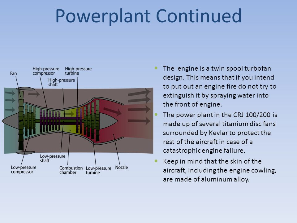 Powerplant Continued The engine is a twin spool turbofan design. This means that if you intend to put out an engine fire do not try to extinguish it b
