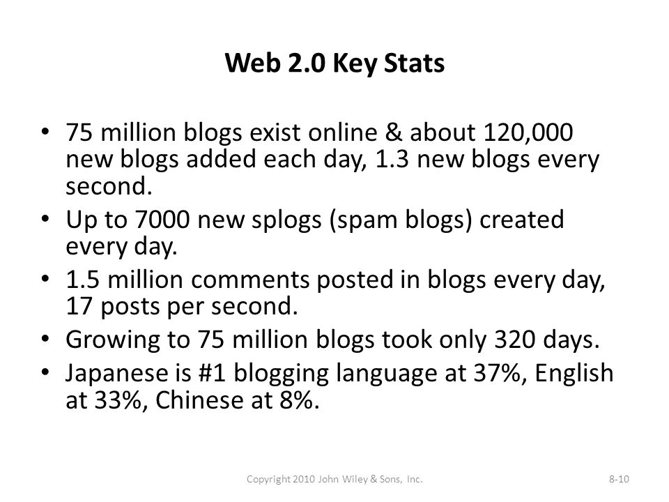 Web 2.0 Key Stats 75 million blogs exist online & about 120,000 new blogs added each day, 1.3 new blogs every second. Up to 7000 new splogs (spam blog
