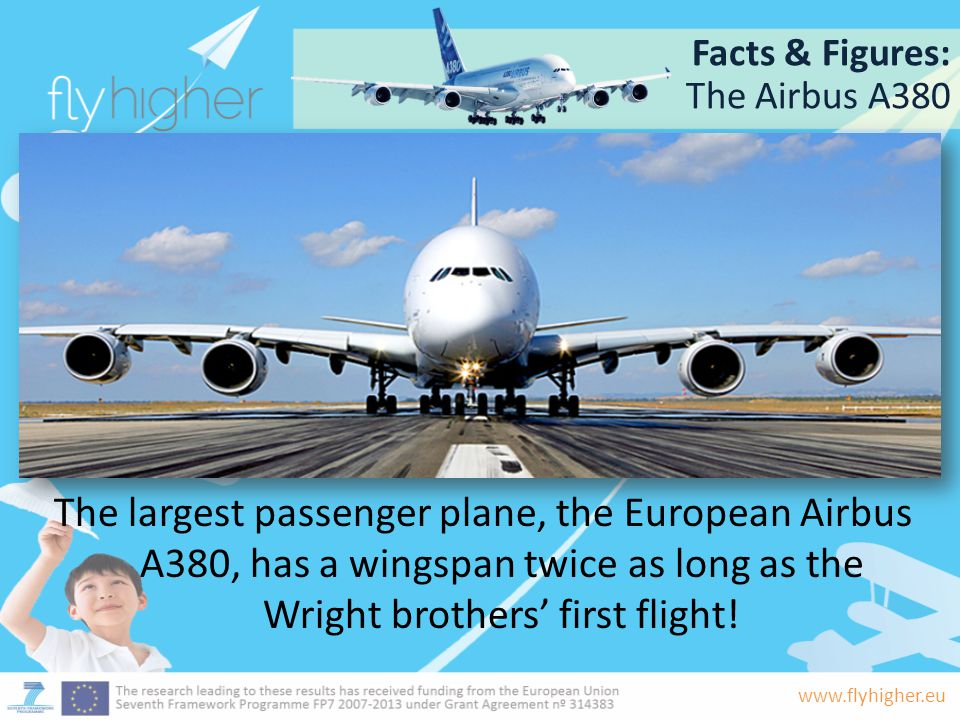 www.flyhigher.eu Facts & Figures: A380: Stats & Figures