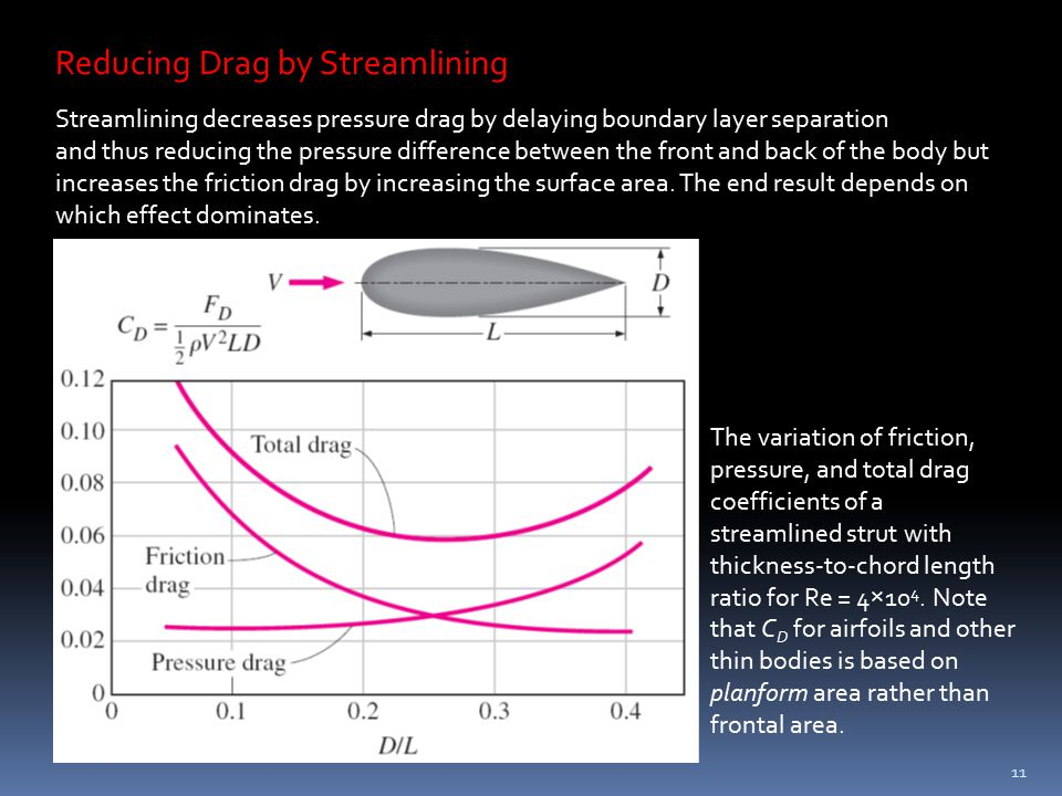 11 Reducing Drag by Streamlining Streamlining decreases pressure drag by delaying boundary layer separation and thus reducing the pressure difference