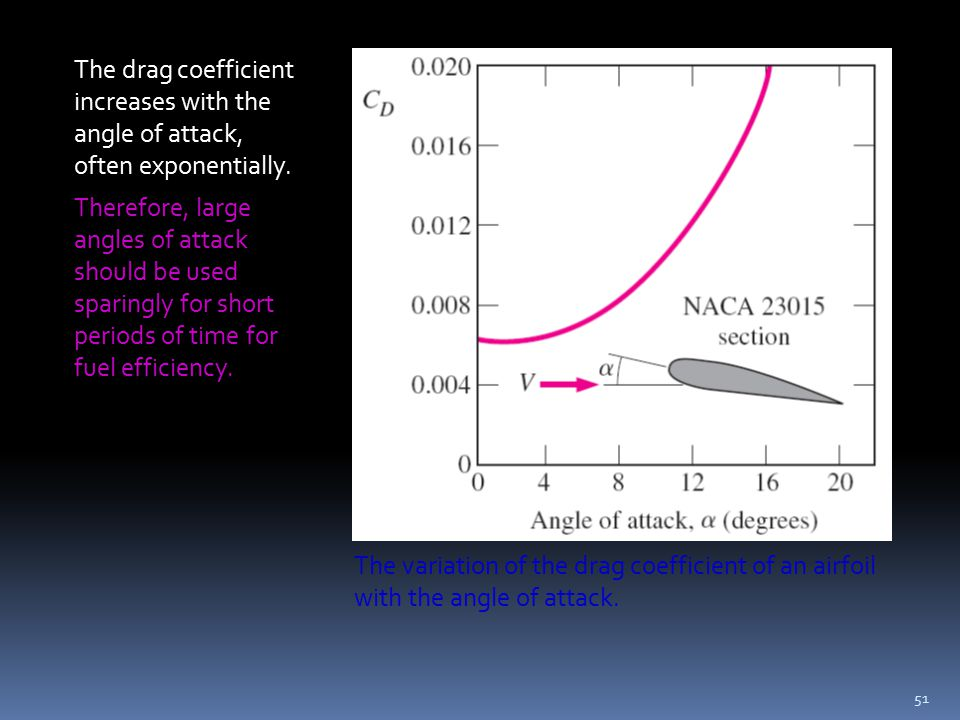 51 The drag coefficient increases with the angle of attack, often exponentially. Therefore, large angles of attack should be used sparingly for short