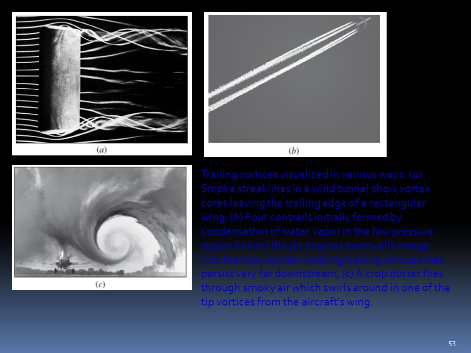 53 Trailing vortices visualized in various ways: (a) Smoke streaklines in a wind tunnel show vortex cores leaving the trailing edge of a rectangular w