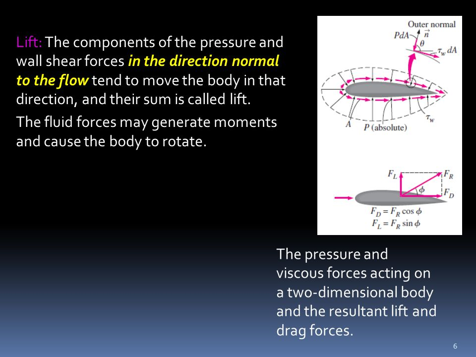 6 Lift: The components of the pressure and wall shear forces in the direction normal to the flow tend to move the body in that direction, and their su