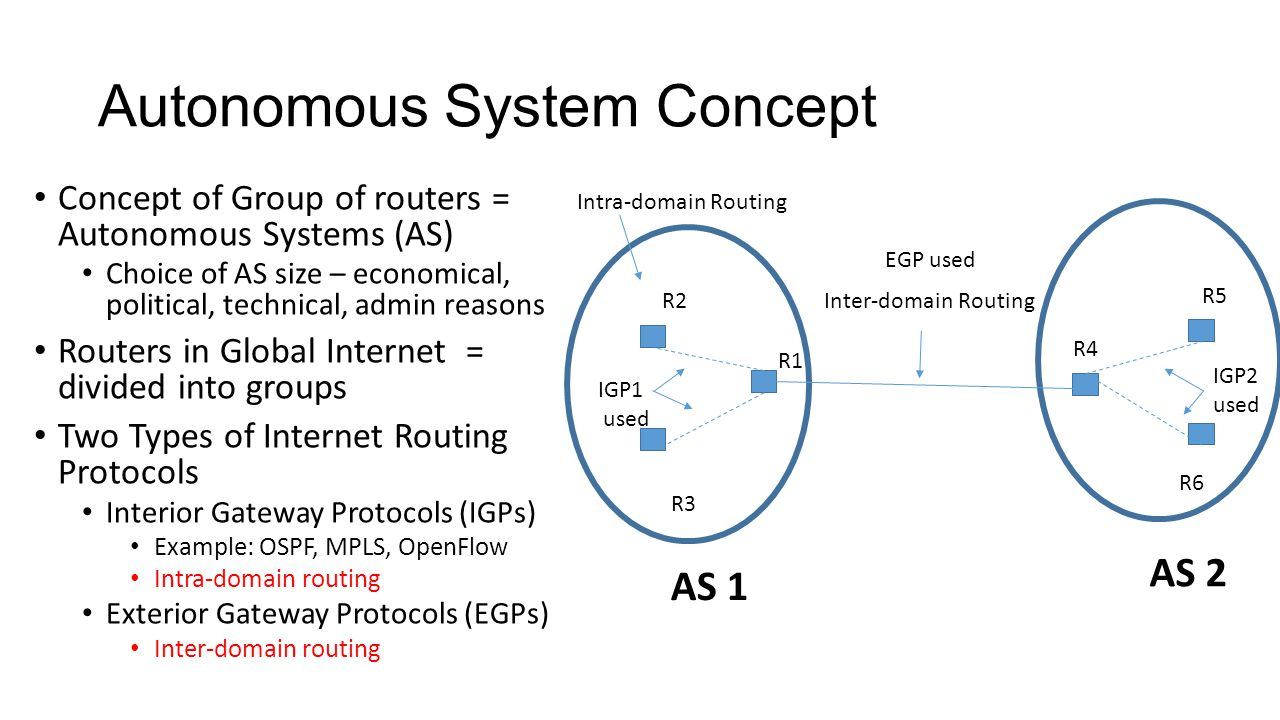 Autonomous System Concept Concept of Group of routers = Autonomous Systems (AS) Choice of AS size – economical, political, technical, admin reasons Routers in Global Internet = divided into groups Two Types of Internet Routing Protocols Interior Gateway Protocols (IGPs) Example: OSPF, MPLS, OpenFlow Intra-domain routing Exterior Gateway Protocols (EGPs) Inter-domain routing AS 1 AS 2 IGP1 used IGP2 used R1 R4 R2 EGP used R3 R5 R6 Intra-domain Routing Inter-domain Routing