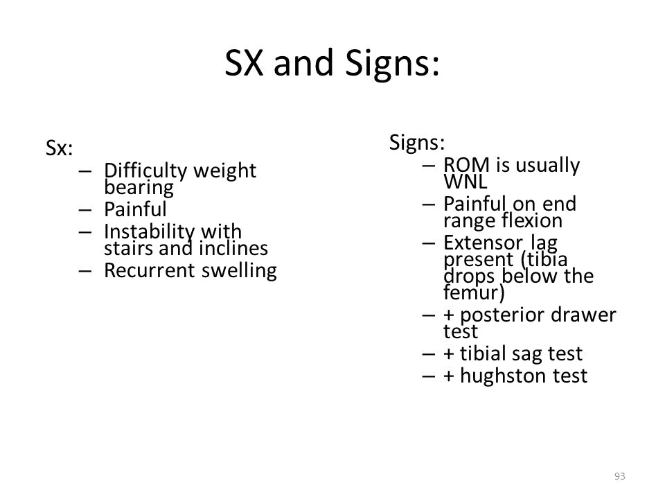 SX and Signs: Sx: – Difficulty weight bearing – Painful – Instability with stairs and inclines – Recurrent swelling Signs: – ROM is usually WNL – Pain