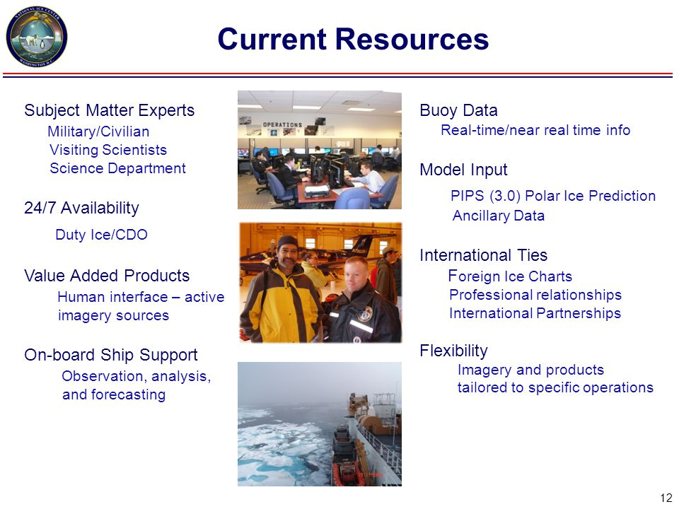 Current Resources 12 Subject Matter Experts Military/Civilian Visiting Scientists Science Department 24/7 Availability Duty Ice/CDO Value Added Produc