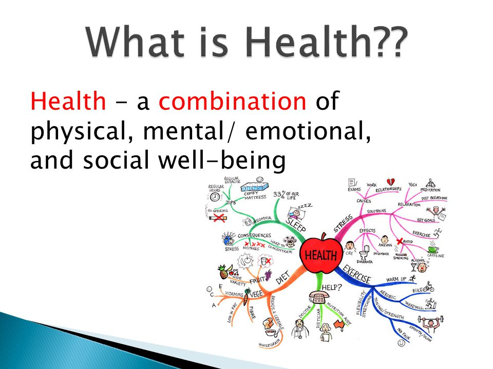 Good health is often pictured as an equilateral triangle (three equal sides).