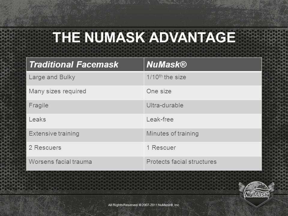 THE NUMASK ADVANTAGE Traditional FacemaskNuMask® Large and Bulky1/10 th the size Many sizes requiredOne size FragileUltra-durable LeaksLeak-free Exten