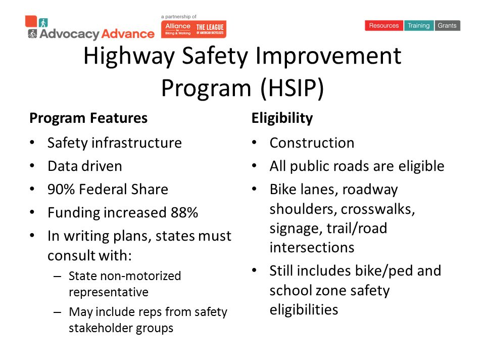 Highway Safety Improvement Program (HSIP) Program Features Safety infrastructure Data driven 90% Federal Share Funding increased 88% In writing plans, states must consult with: – State non-motorized representative – May include reps from safety stakeholder groups Eligibility Construction All public roads are eligible Bike lanes, roadway shoulders, crosswalks, signage, trail/road intersections Still includes bike/ped and school zone safety eligibilities