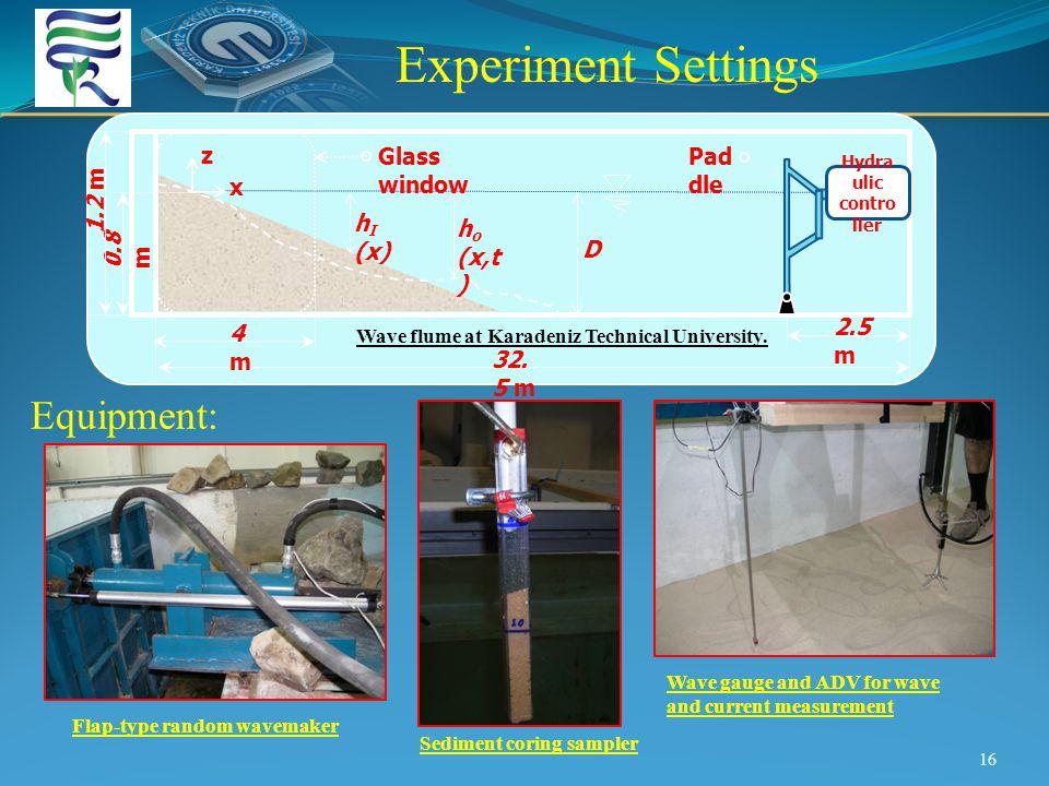 16 Experiment Settings 0.8 m h I (x) z x D h o (x,t ) 32. 5 m 1.2 m 4m4m Glass window Hydra ulic contro ller Pad dle 2.5 m Wave flume at Karadeniz Tec