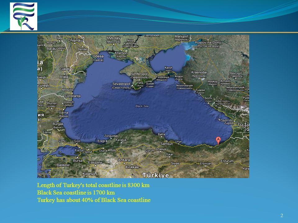 2 Length of Turkey's total coastline is 8300 km Black Sea coastline is 1700 km Turkey has about 40% of Black Sea coastline