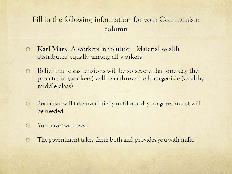 Fill in the following information for your Communism column Karl Marx : A workers' revolution.