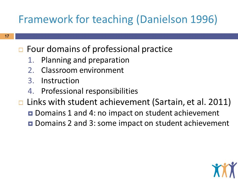 Framework for teaching (Danielson 1996)  Four domains of professional practice 1.Planning and preparation 2.Classroom environment 3.Instruction 4.Pro