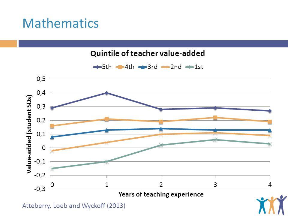 Mathematics Atteberry, Loeb and Wyckoff (2013)