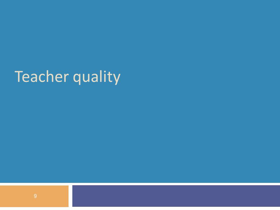 Teacher quality 9