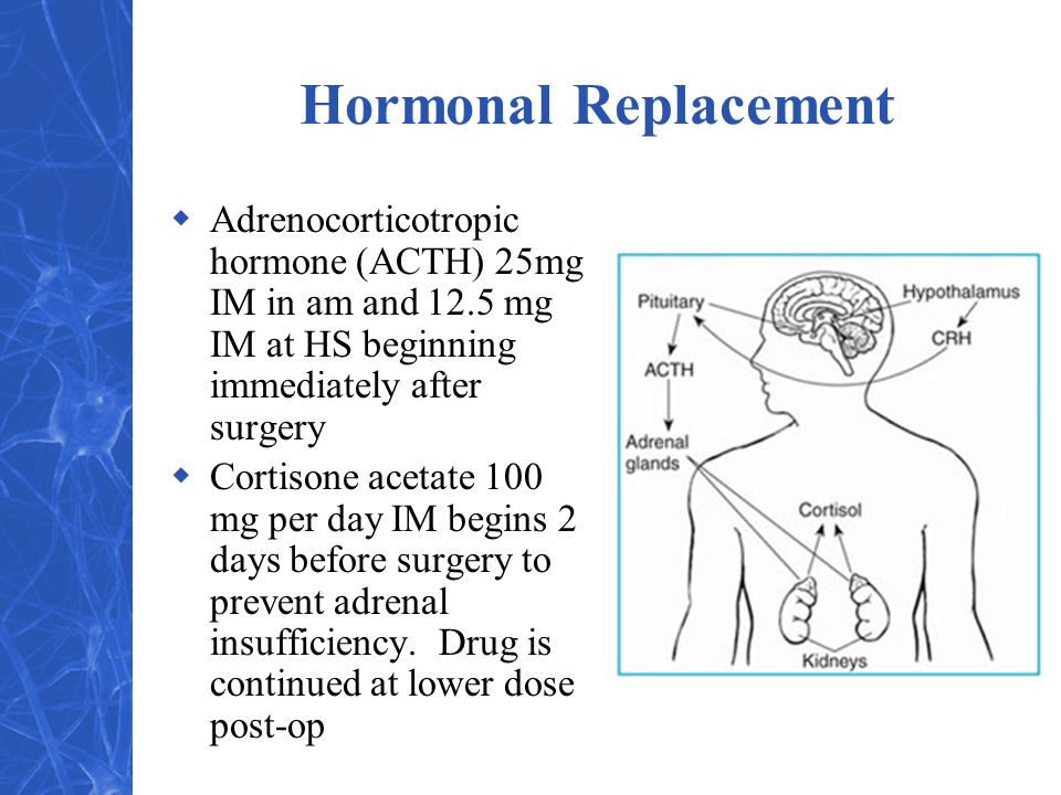 Hormonal Replacement  Adrenocorticotropic hormone (ACTH) 25mg IM in am and 12.5 mg IM at HS beginning immediately after surgery  Cortisone acetate 1