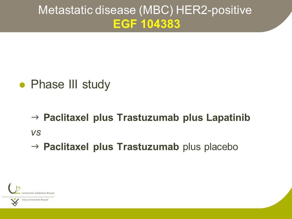 Metastatic disease (MBC) HER2-positive EGF 104383 Phase III study  Paclitaxel plus Trastuzumab plus Lapatinib vs  Paclitaxel plus Trastuzumab plus placebo