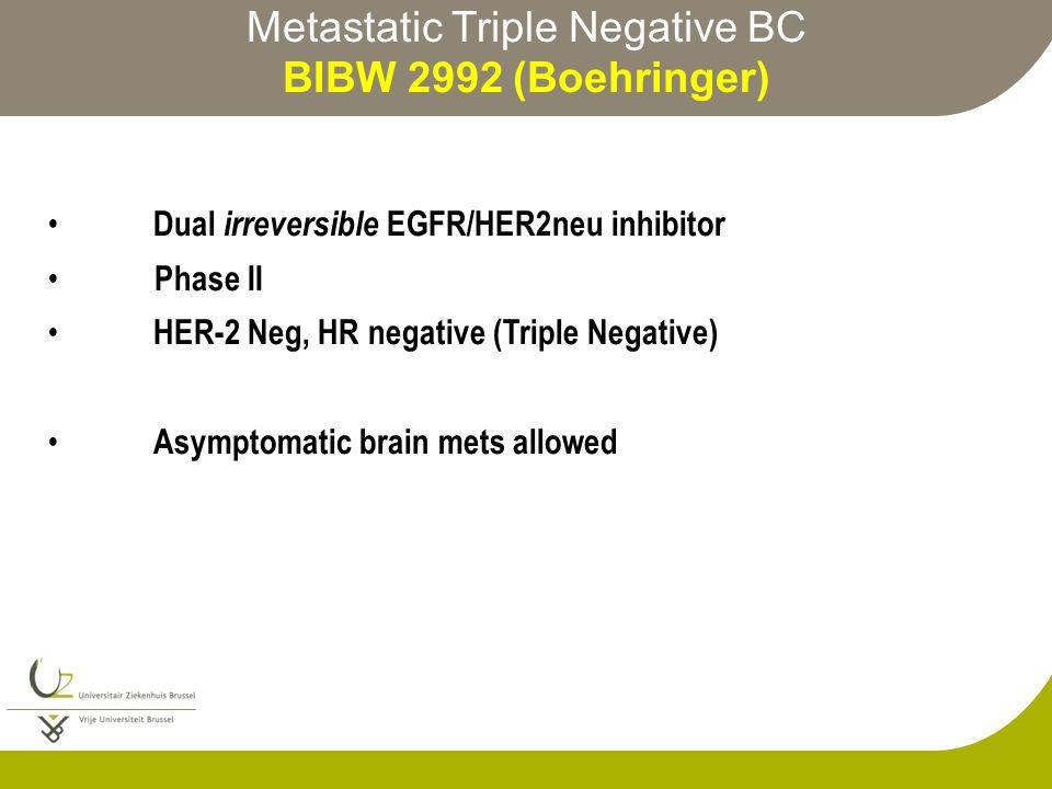 Metastatic Triple Negative BC BIBW 2992 (Boehringer) Dual irreversible EGFR/HER2neu inhibitor Phase II HER-2 Neg, HR negative (Triple Negative) Asymptomatic brain mets allowed