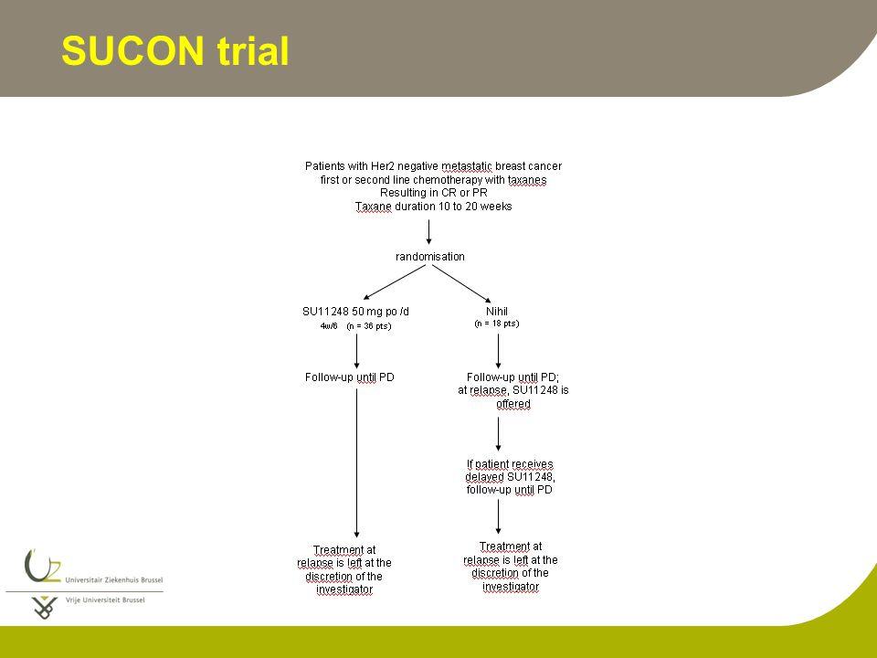 SUCON trial