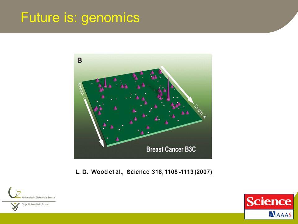 L. D. Wood et al., Science 318, 1108 -1113 (2007) Future is: genomics