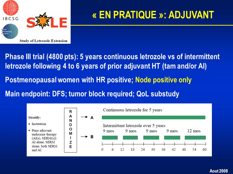 Aout 2008 « EN PRATIQUE »: ADJUVANT Phase III trial (4800 pts): 5 years continuous letrozole vs of intermittent letrozole following 4 to 6 years of prior adjuvant HT (tam and/or AI) Postmenopausal women with HR positive; Node positive only Main endpoint: DFS; tumor block required; QoL substudy