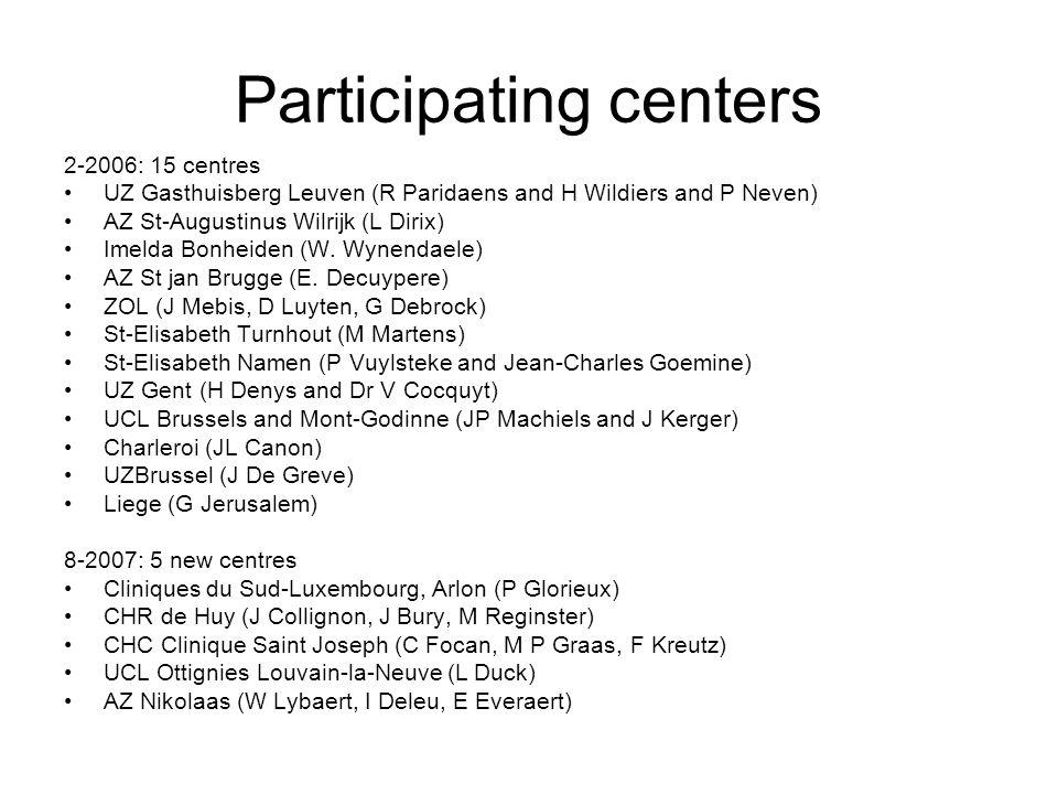 Participating centers 2-2006: 15 centres UZ Gasthuisberg Leuven (R Paridaens and H Wildiers and P Neven) AZ St-Augustinus Wilrijk (L Dirix) Imelda Bon