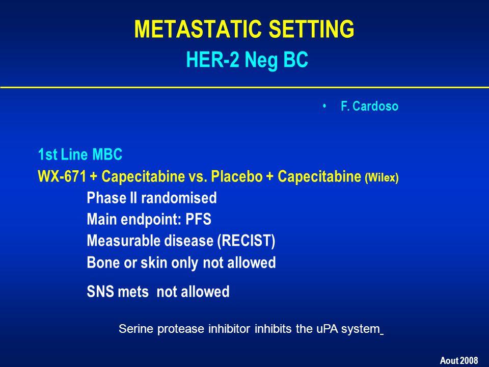 Aout 2008 METASTATIC SETTING HER-2 Neg BC 1st Line MBC WX ‑ 671 + Capecitabine vs.