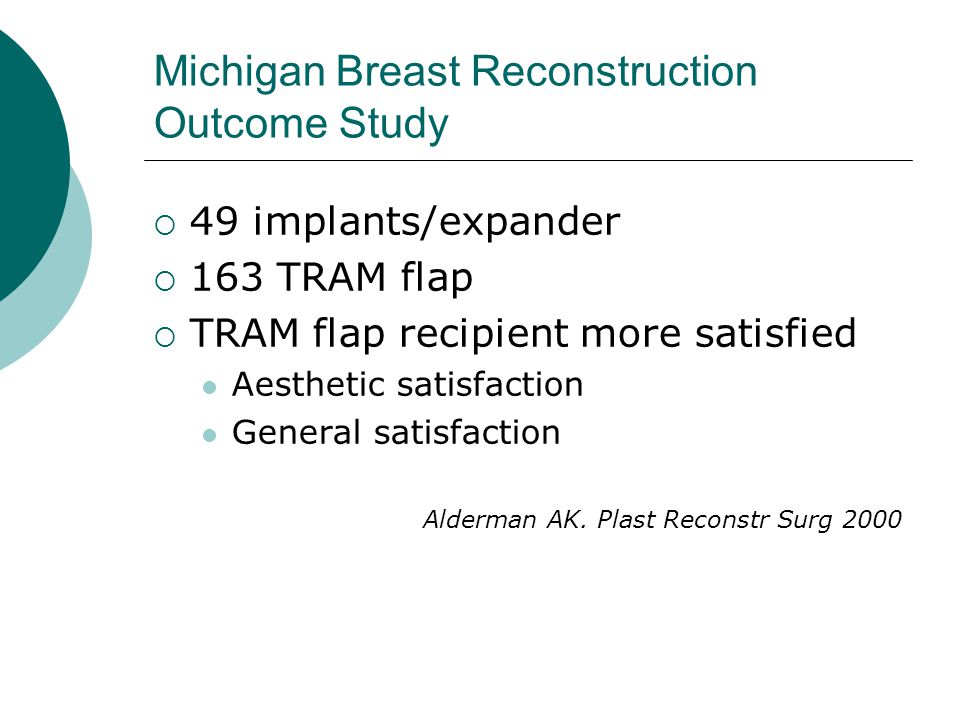 Michigan Breast Reconstruction Outcome Study  49 implants/expander  163 TRAM flap  TRAM flap recipient more satisfied Aesthetic satisfaction Genera