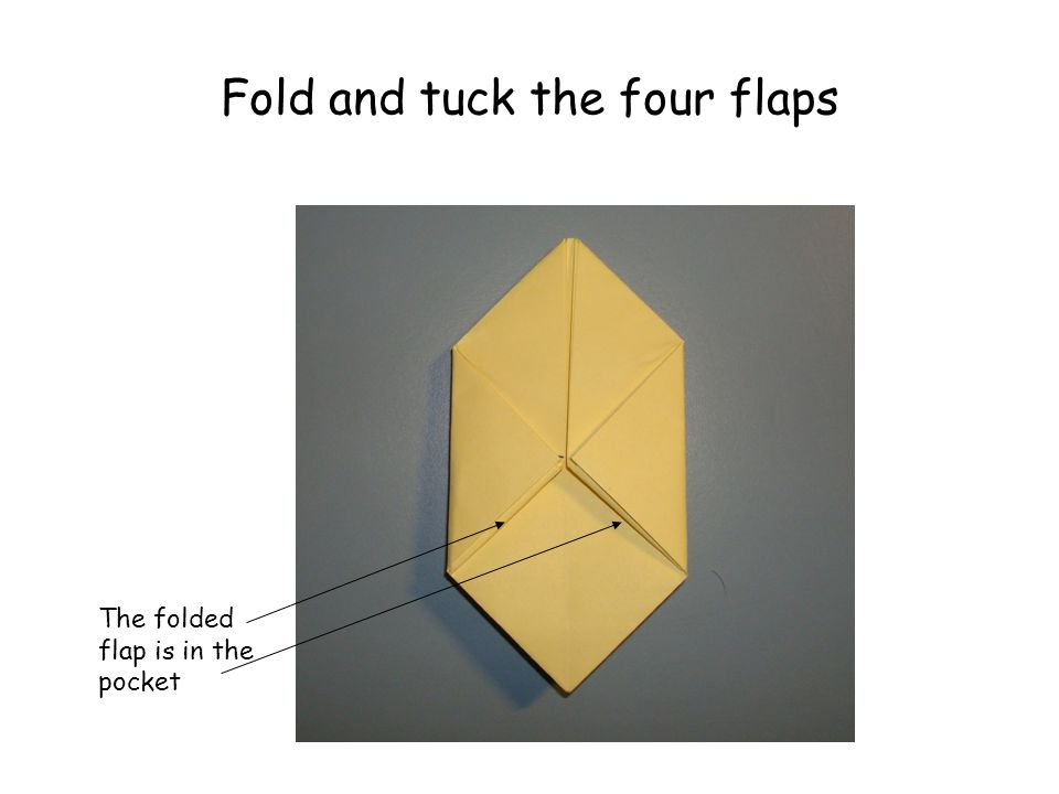 Fold and tuck the four flaps The folded flap is in the pocket