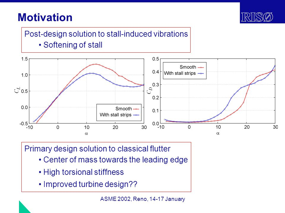 ASME 2002, Reno, 14-17 January Motivation Post-design solution to stall-induced vibrations Softening of stall Primary design solution to classical flutter Center of mass towards the leading edge High torsional stiffness Improved turbine design