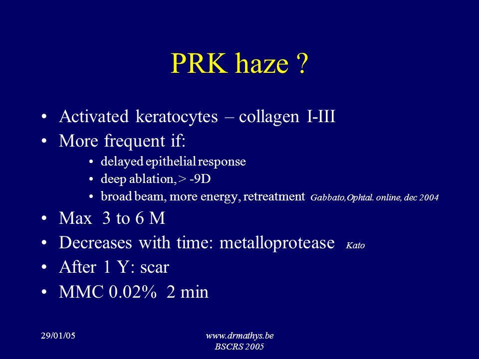 29/01/05www.drmathys.be BSCRS 2005 PRK haze .