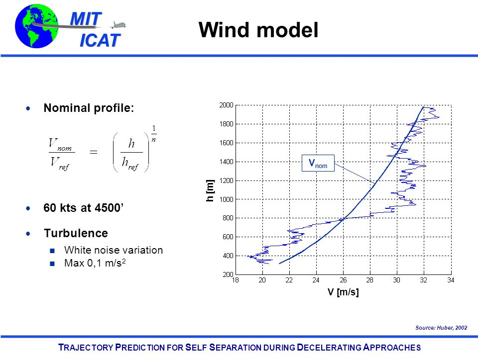 MIT ICAT MIT ICAT T RAJECTORY P REDICTION FOR S ELF S EPARATION DURING D ECELERATING A PPROACHES Wind model V [m/s] h [m] V nom Nominal profile: 60 kts at 4500' Turbulence White noise variation Max 0,1 m/s 2 Source: Huber, 2002