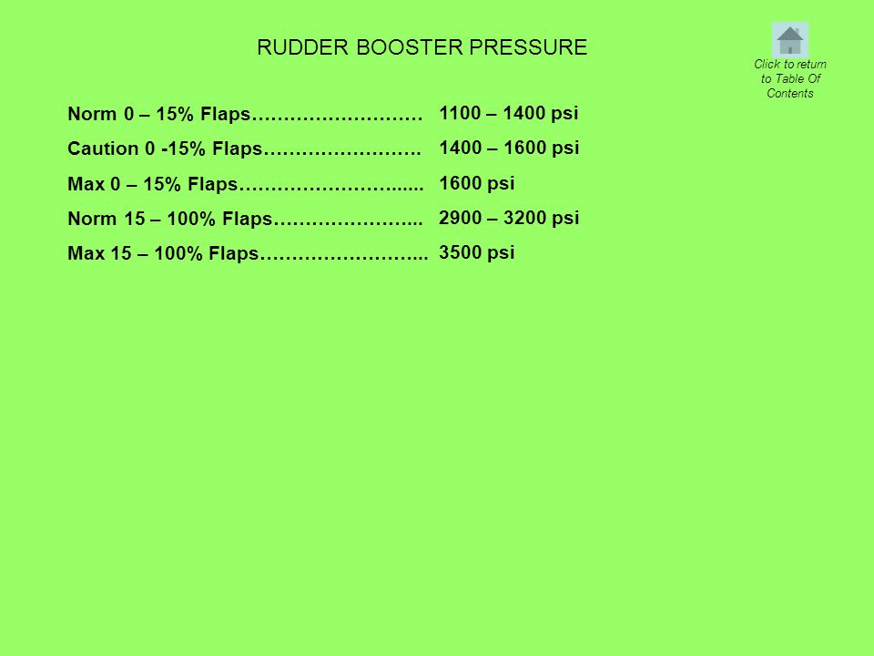 RUDDER BOOSTER PRESSURE Norm 0 – 15% Flaps……………………… Caution 0 -15% Flaps…………………….