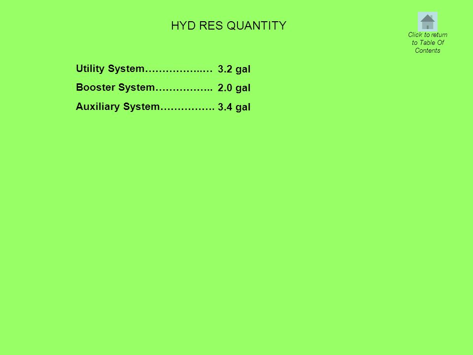HYD RES QUANTITY Utility System……………..… Booster System…………….. Auxiliary System……………. 3.2 gal 2.0 gal 3.4 gal Click to return to Table Of Contents