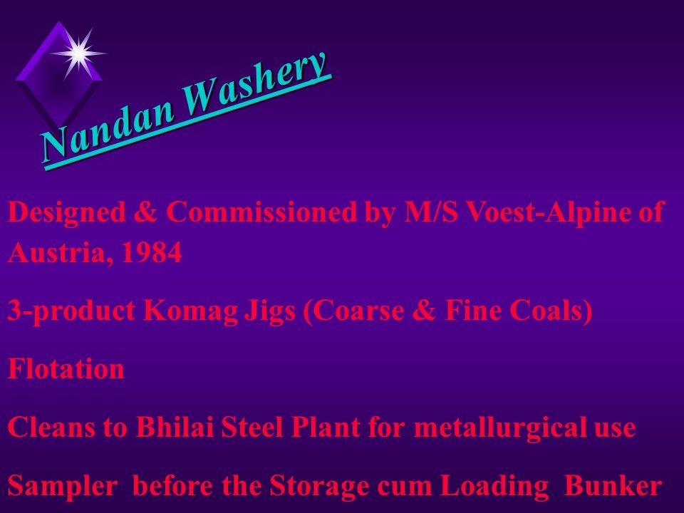 Standardisation of Auto Sampler cum Sample Preparation Unit at Nandan Washery Dr R Dasgupta and Dr Kalyan Sen, 1999