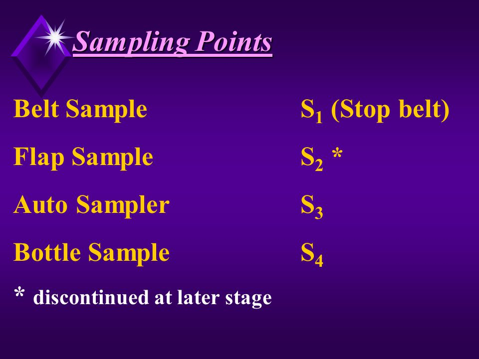 Test Methodology v Sample Collection and Preparation Z Sampling Points identification Z Sample collection & preparation < Ash < Total moisture