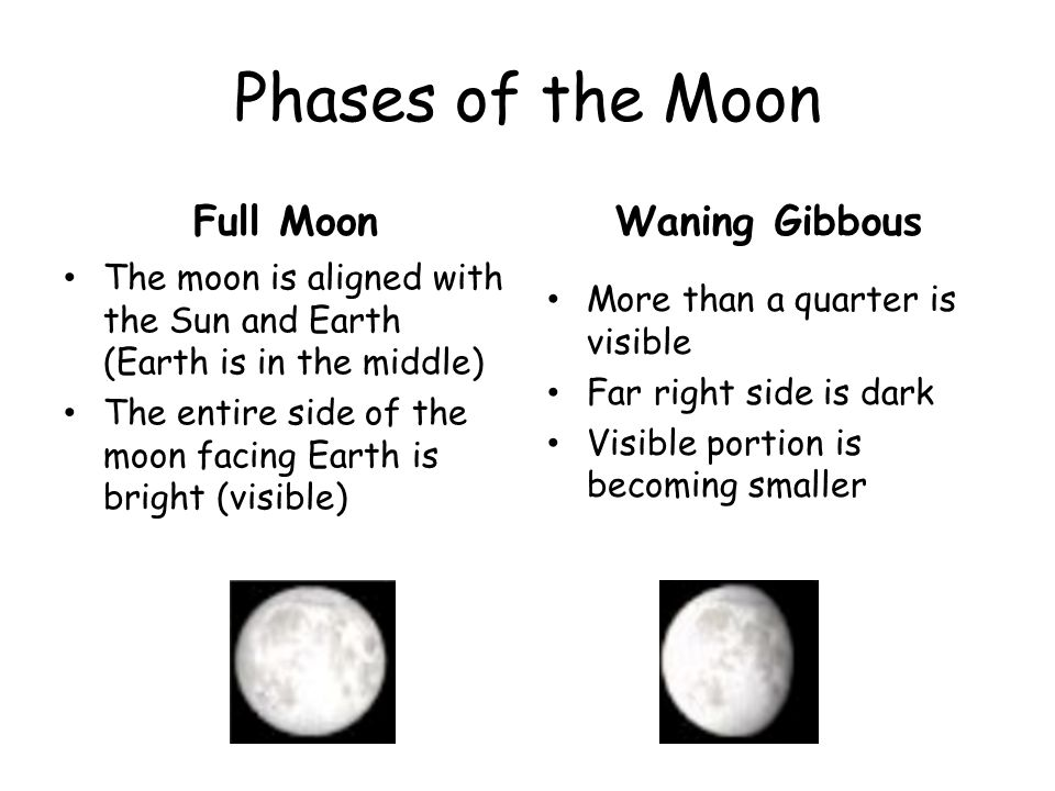 Phases of the Moon Full Moon The moon is aligned with the Sun and Earth (Earth is in the middle) The entire side of the moon facing Earth is bright (v