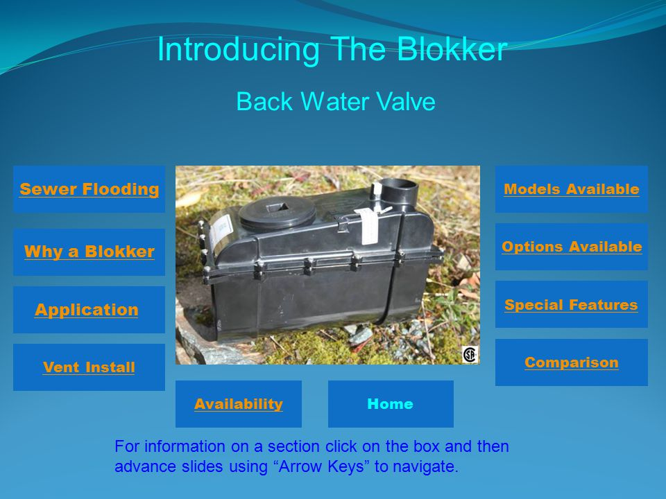 Blokker Valve Special Feature # 12 May be installed up to 45° angle  Valve may be buried – no venting required above 30° Blokker Backwater Valve Information Slide 32