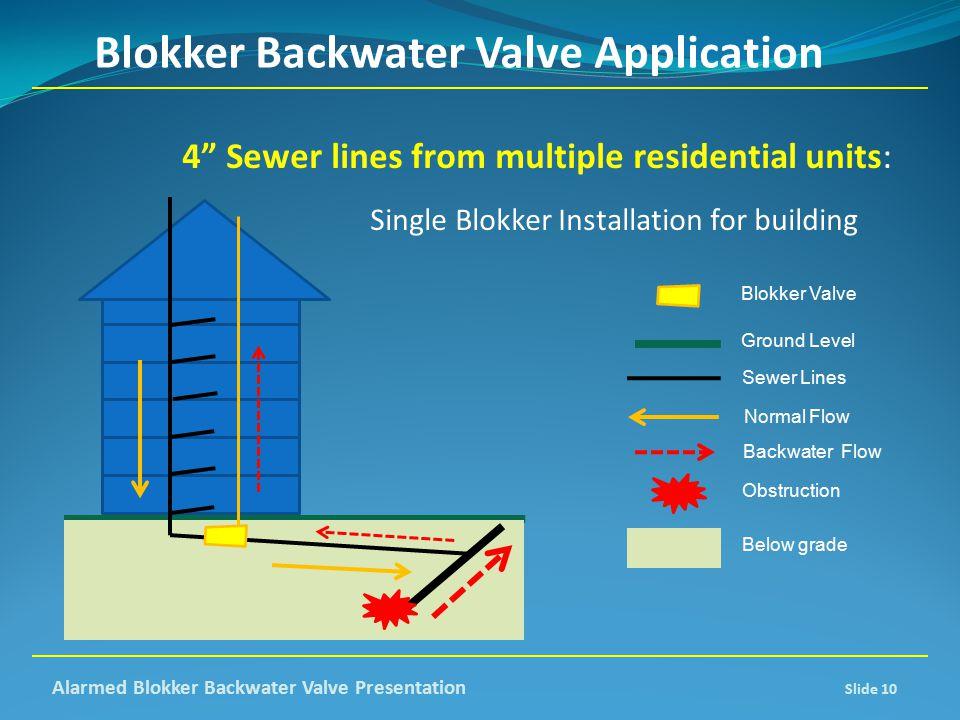 """Blokker Backwater Valve Application 4"""" Sewer lines from multiple residential units: Single Blokker Installation for building Alarmed Blokker Backwater"""
