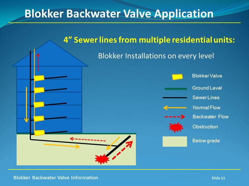 """Blokker Backwater Valve Application 4"""" Sewer lines from multiple residential units: Blokker Installations on every level Blokker Backwater Valve Infor"""