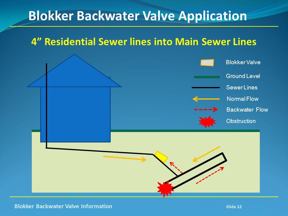 """Blokker Backwater Valve Application 4"""" Residential Sewer lines into Main Sewer Lines Blokker Backwater Valve Information Slide 12 Normal Flow Obstruct"""