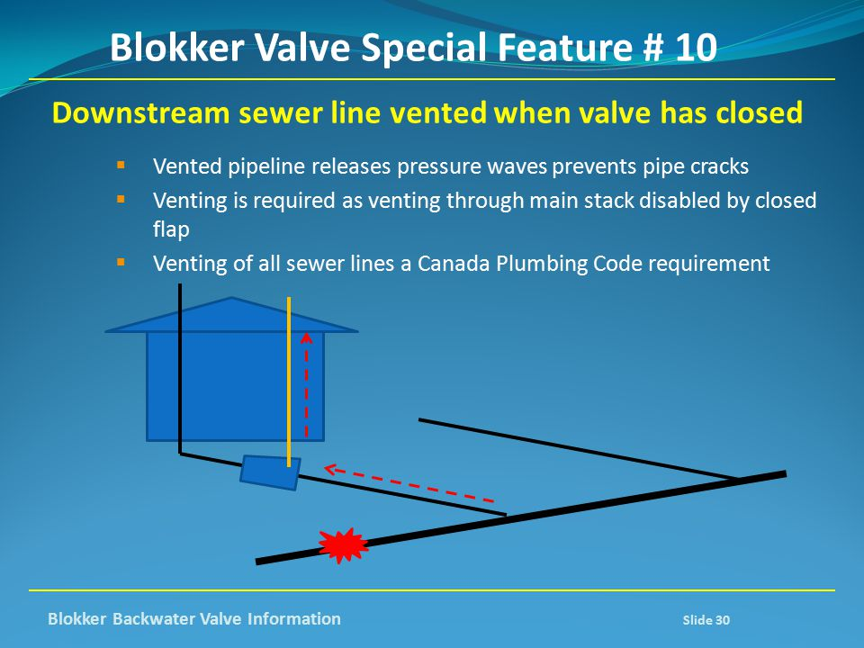 Blokker Valve Special Feature # 10 Downstream sewer line vented when valve has closed  Vented pipeline releases pressure waves prevents pipe cracks 